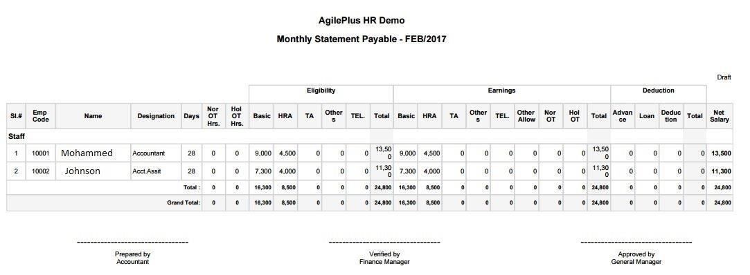 AgilePlus HRMS - Monthly Statement